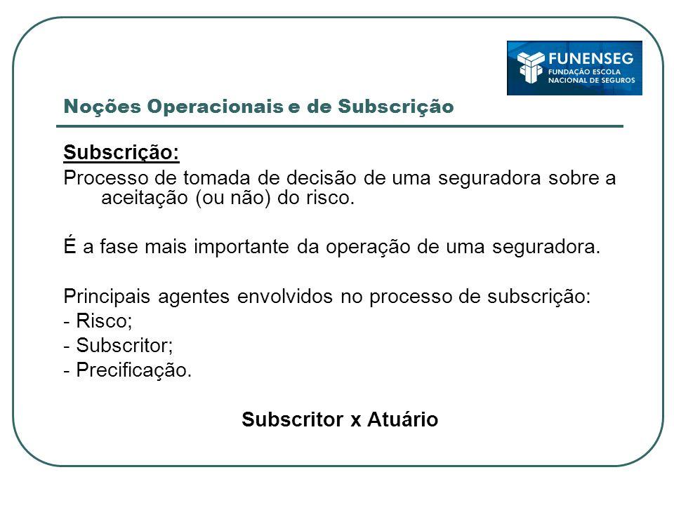 Noções Operacionais e de Subscrição Subscrição: Processo de tomada de decisão de uma seguradora sobre a aceitação (ou não) do risco.