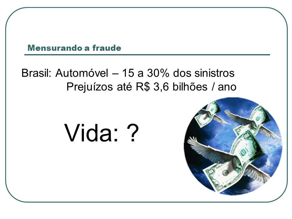 Mensurando a fraude Vida: .