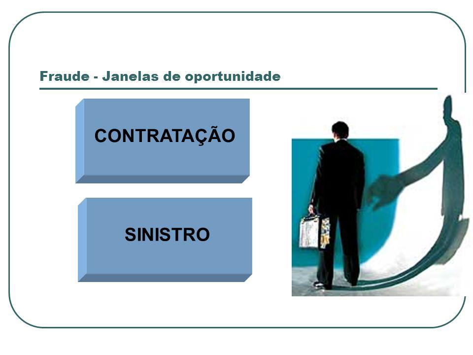 Fraude - Janelas de oportunidade CONTRATAÇÃO SINISTRO