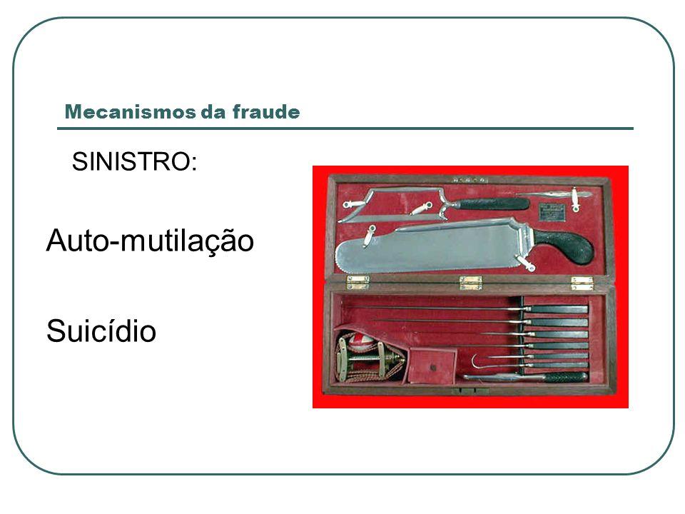SINISTRO: Auto-mutilação Suicídio Mecanismos da fraude Set de amputação 1855