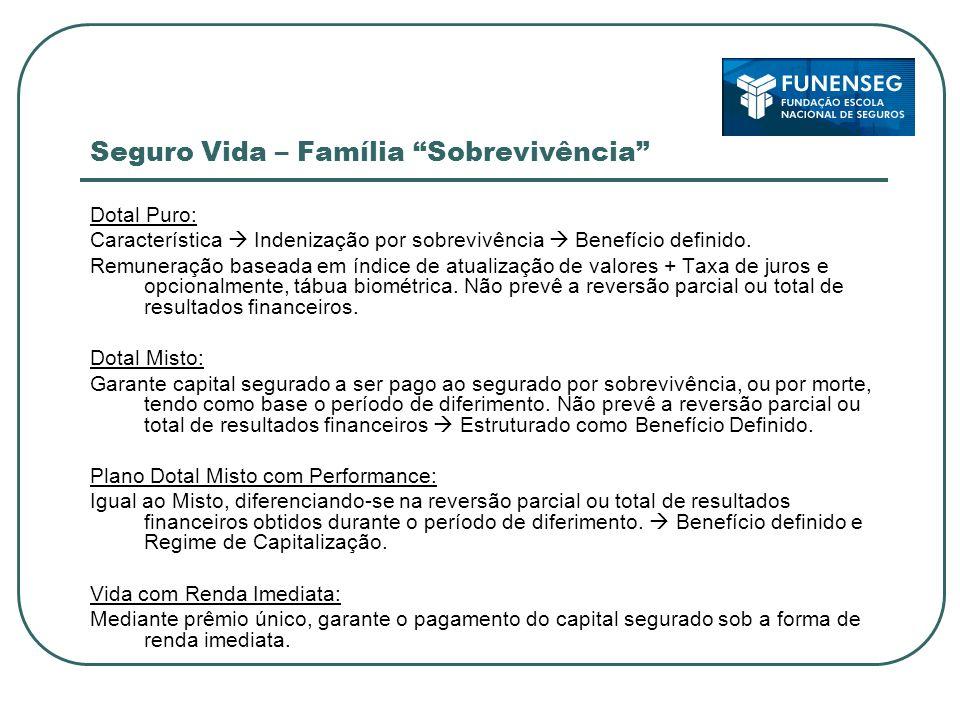 Seguro Vida – Família Sobrevivência Dotal Puro: Característica Indenização por sobrevivência Benefício definido.