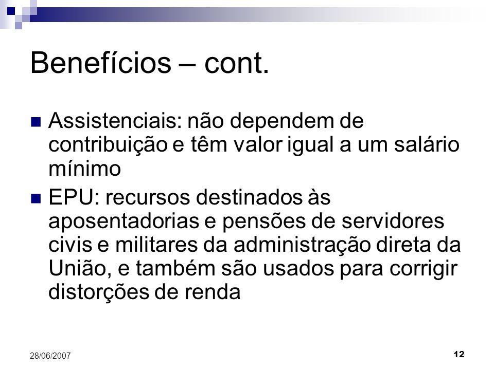 12 28/06/2007 Benefícios – cont. Assistenciais: não dependem de contribuição e têm valor igual a um salário mínimo EPU: recursos destinados às aposent