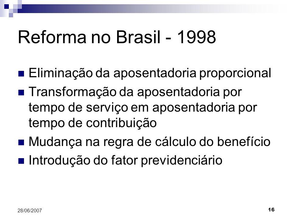 16 28/06/2007 Reforma no Brasil - 1998 Eliminação da aposentadoria proporcional Transformação da aposentadoria por tempo de serviço em aposentadoria por tempo de contribuição Mudança na regra de cálculo do benefício Introdução do fator previdenciário
