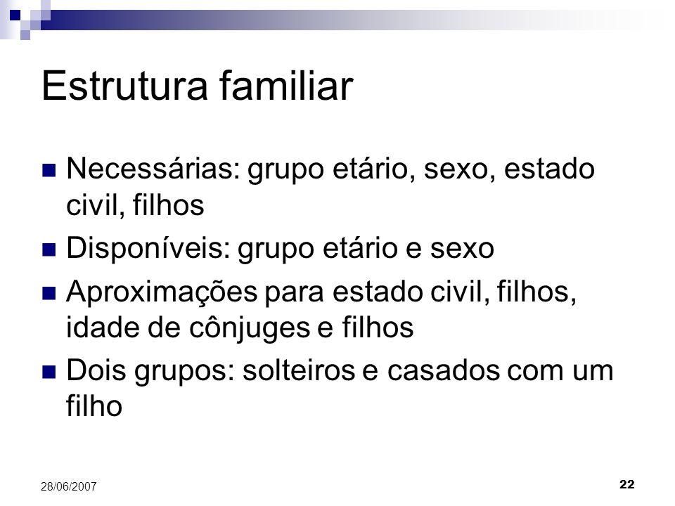 22 28/06/2007 Estrutura familiar Necessárias: grupo etário, sexo, estado civil, filhos Disponíveis: grupo etário e sexo Aproximações para estado civil