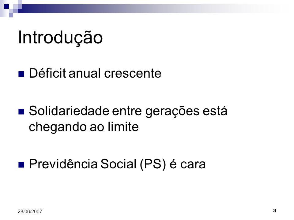 3 28/06/2007 Introdução Déficit anual crescente Solidariedade entre gerações está chegando ao limite Previdência Social (PS) é cara