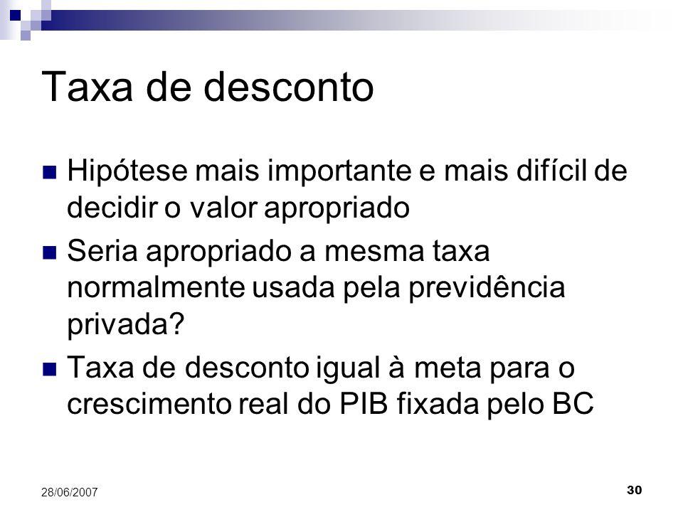30 28/06/2007 Taxa de desconto Hipótese mais importante e mais difícil de decidir o valor apropriado Seria apropriado a mesma taxa normalmente usada pela previdência privada.