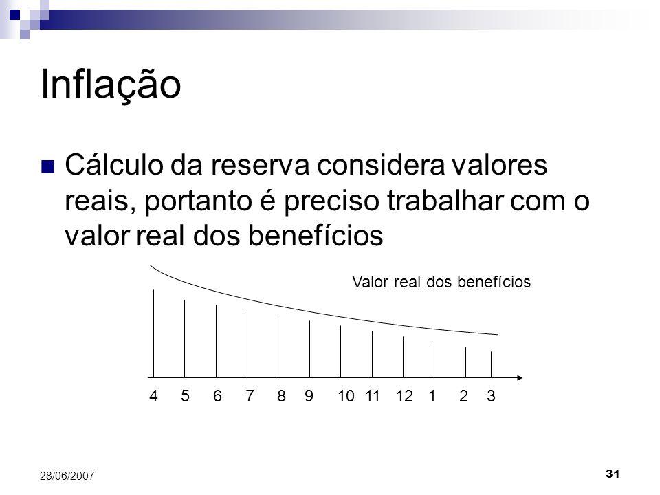 31 28/06/2007 Inflação Cálculo da reserva considera valores reais, portanto é preciso trabalhar com o valor real dos benefícios 4 5 6 7 8 9 10 11 12 1 2 3 Valor real dos benefícios