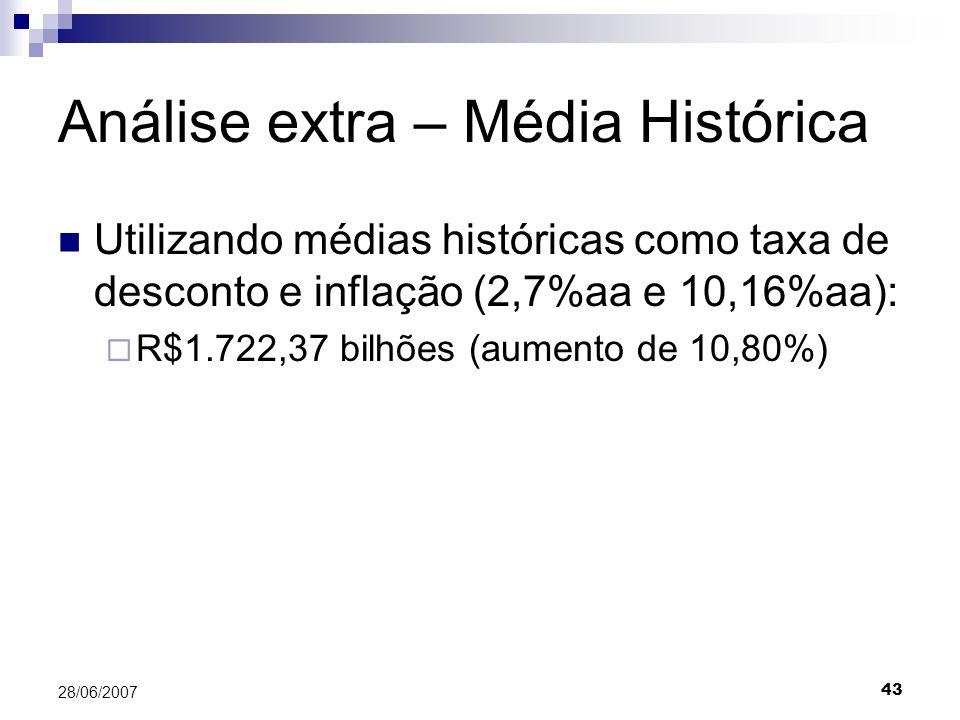 43 28/06/2007 Análise extra – Média Histórica Utilizando médias históricas como taxa de desconto e inflação (2,7%aa e 10,16%aa): R$1.722,37 bilhões (aumento de 10,80%)