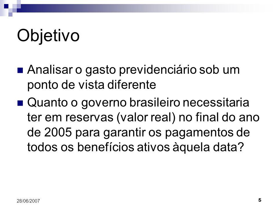 5 28/06/2007 Objetivo Analisar o gasto previdenciário sob um ponto de vista diferente Quanto o governo brasileiro necessitaria ter em reservas (valor