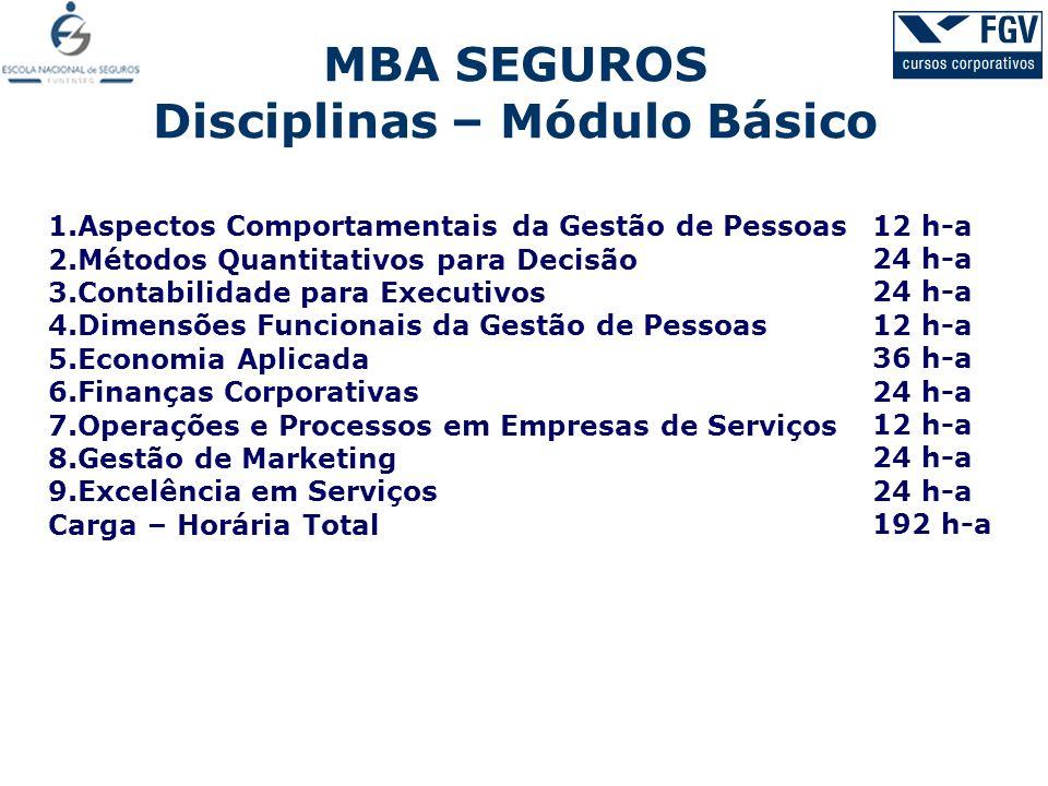 MBA SEGUROS Disciplinas – Módulo Básico 1.Aspectos Comportamentais da Gestão de Pessoas 2.Métodos Quantitativos para Decisão 3.Contabilidade para Exec
