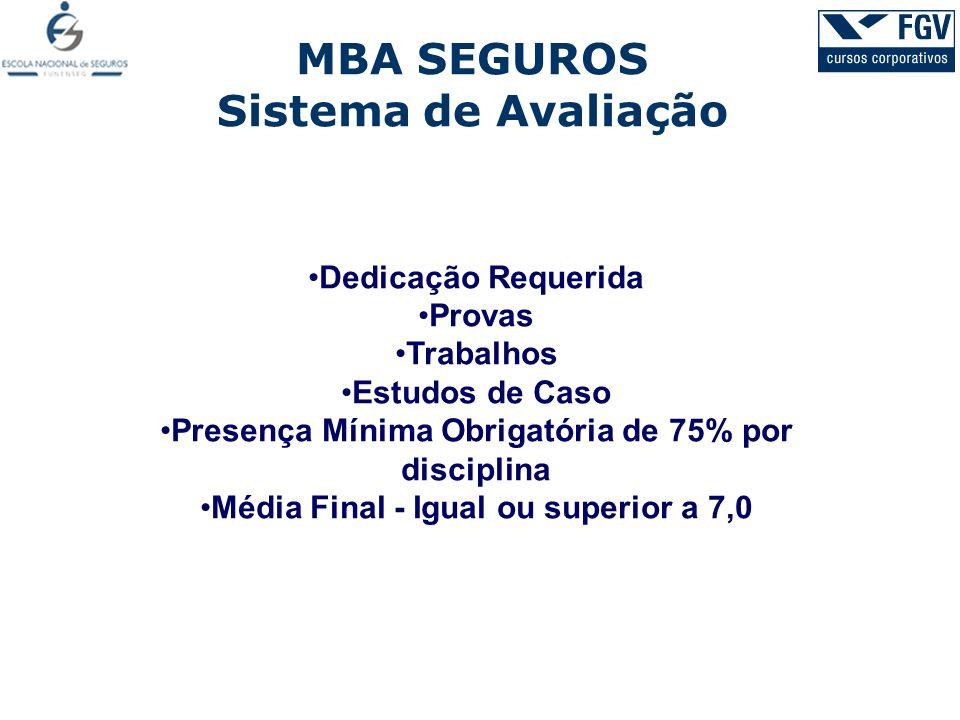 MBA SEGUROS Sistema de Avaliação Dedicação Requerida Provas Trabalhos Estudos de Caso Presença Mínima Obrigatória de 75% por disciplina Média Final -