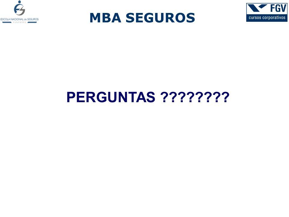 MBA SEGUROS PERGUNTAS ????????