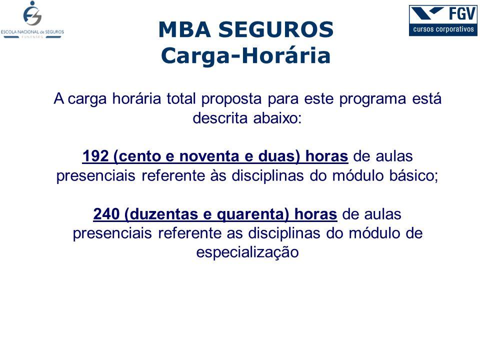 MBA SEGUROS Carga-Horária A carga horária total proposta para este programa está descrita abaixo: 192 (cento e noventa e duas) horas de aulas presenci