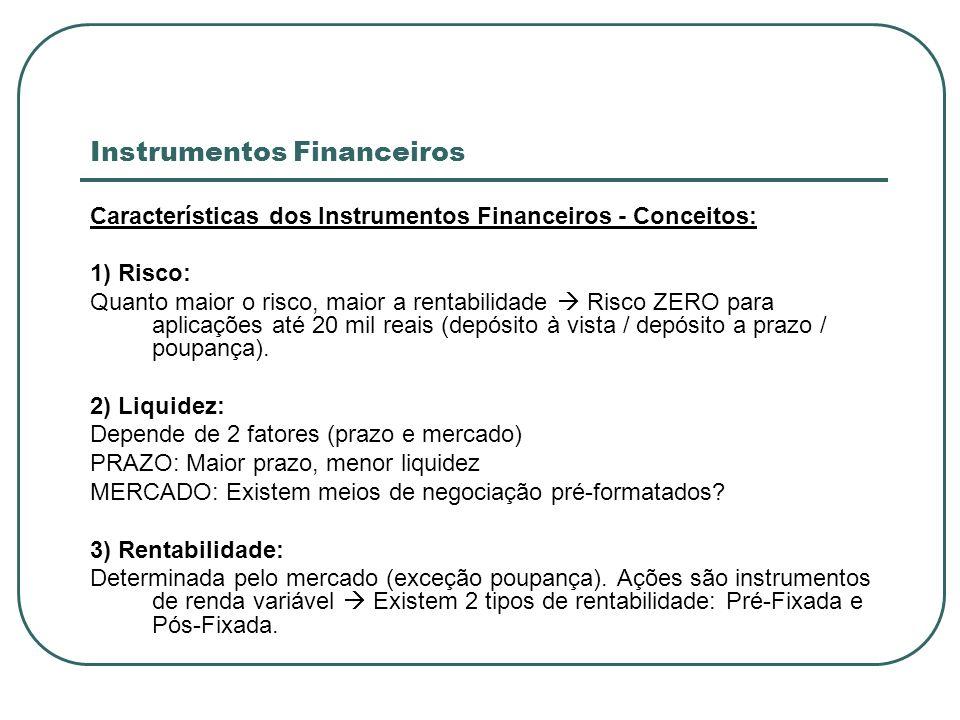 Instrumentos Financeiros Características dos Instrumentos Financeiros - Conceitos: 1) Risco: Quanto maior o risco, maior a rentabilidade Risco ZERO pa