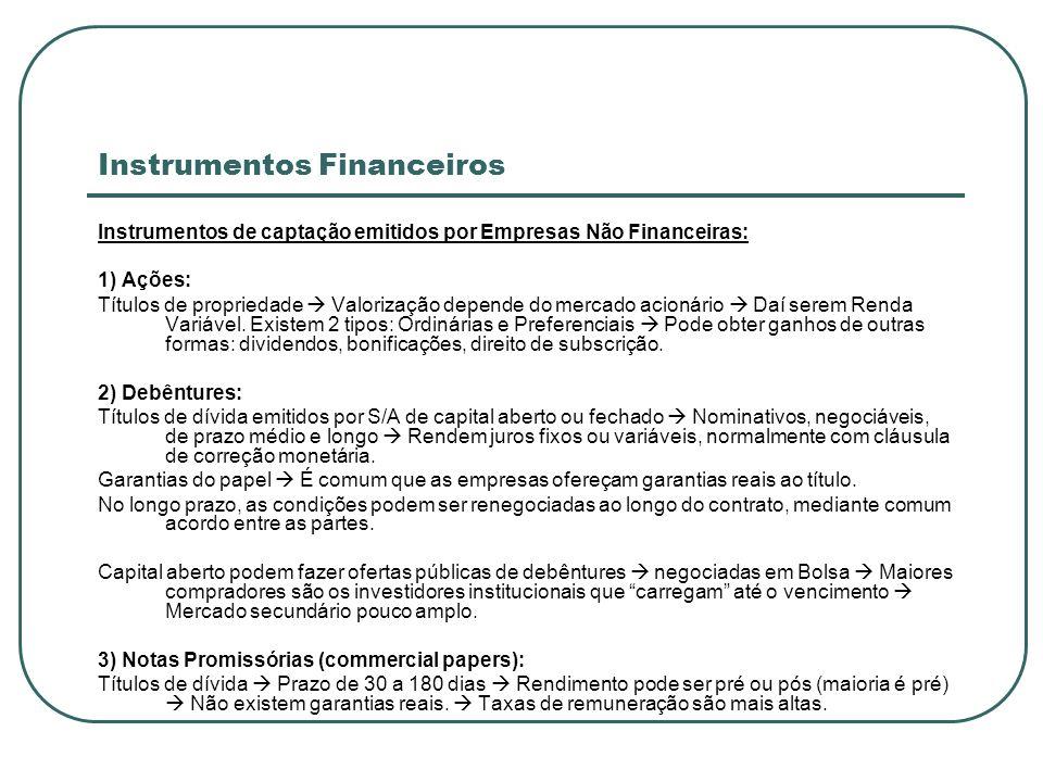 Instrumentos Financeiros Instrumentos de captação emitidos por Empresas Não Financeiras: 1) Ações: Títulos de propriedade Valorização depende do merca