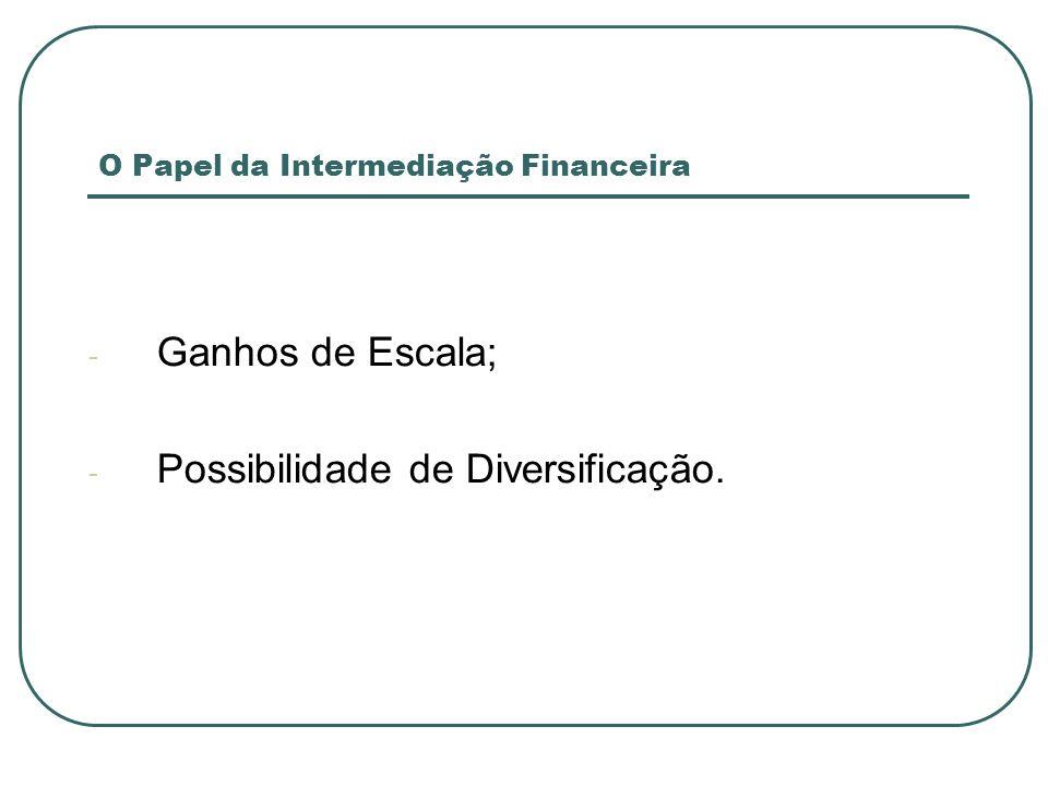 O Papel da Intermediação Financeira - Ganhos de Escala; - Possibilidade de Diversificação.