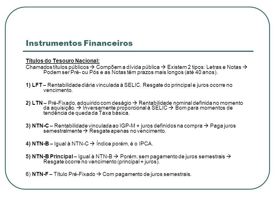 Instrumentos Financeiros Títulos do Tesouro Nacional: Chamados títulos públicos Compõem a dívida pública Existem 2 tipos: Letras e Notas Podem ser Pré