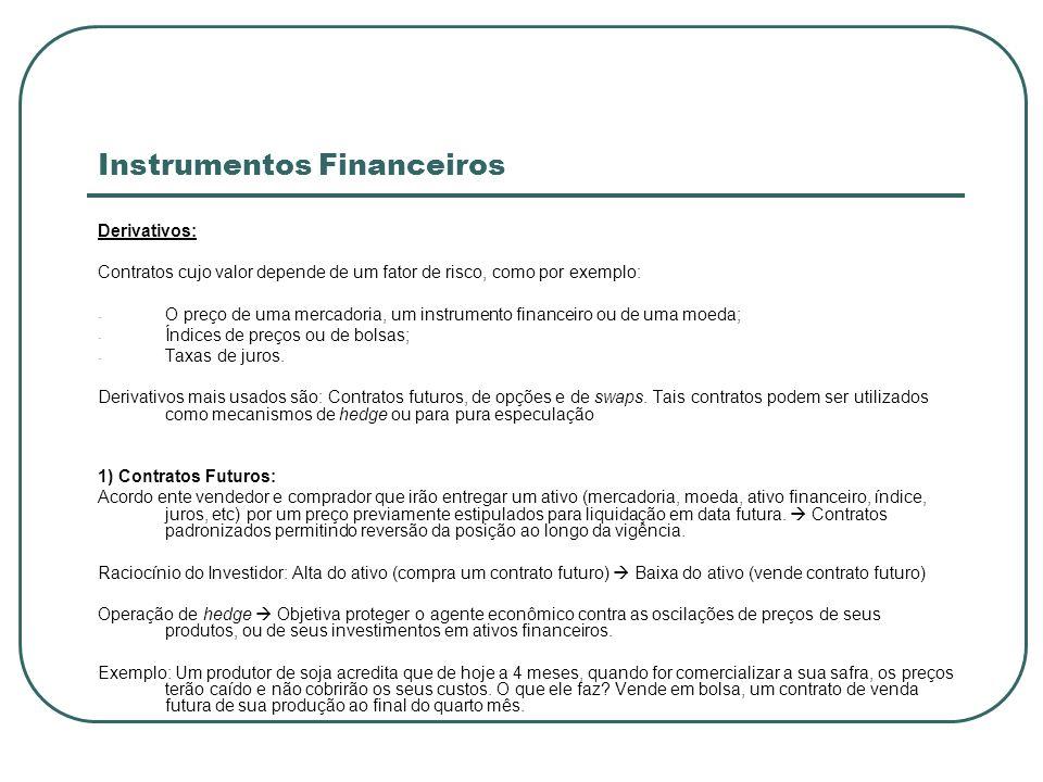 Instrumentos Financeiros Derivativos: Contratos cujo valor depende de um fator de risco, como por exemplo: - O preço de uma mercadoria, um instrumento