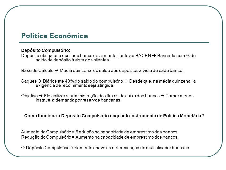 Política Econômica Depósito Compulsório: Depósito obrigatório que todo banco deve manter junto ao BACEN Baseado num % do saldo de depósito à vista dos