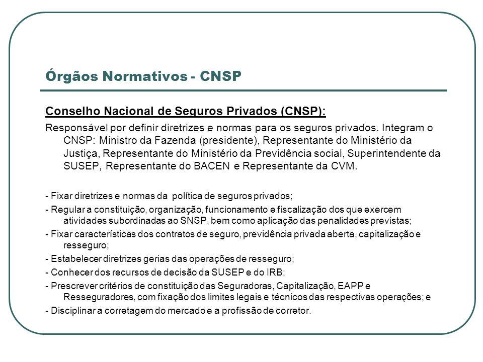 Órgãos Normativos - CNSP Conselho Nacional de Seguros Privados (CNSP): Responsável por definir diretrizes e normas para os seguros privados. Integram