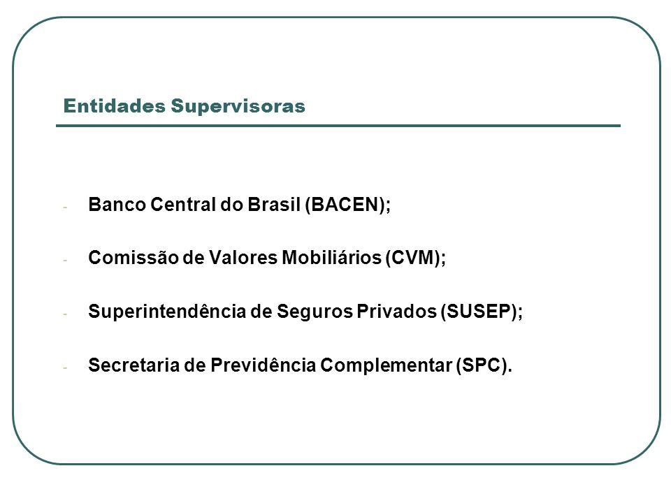 Entidades Supervisoras - Banco Central do Brasil (BACEN); - Comissão de Valores Mobiliários (CVM); - Superintendência de Seguros Privados (SUSEP); - S