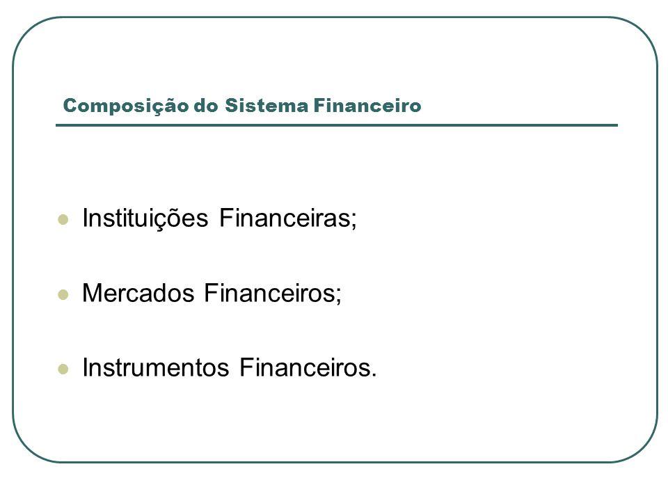 Composição do Sistema Financeiro Instituições Financeiras; Mercados Financeiros; Instrumentos Financeiros.
