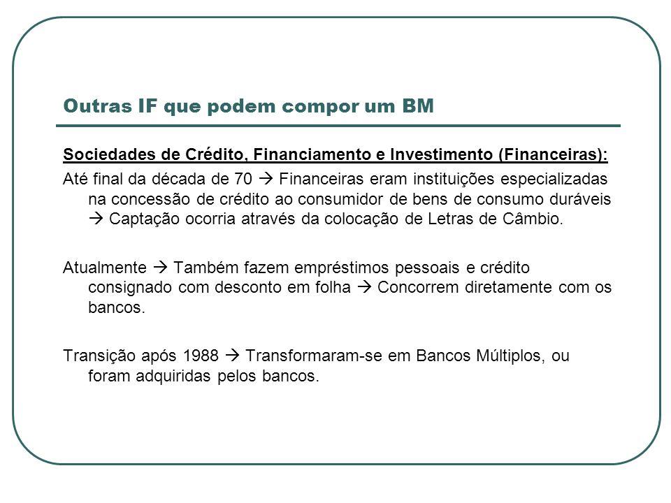 Outras IF que podem compor um BM Sociedades de Crédito, Financiamento e Investimento (Financeiras): Até final da década de 70 Financeiras eram institu