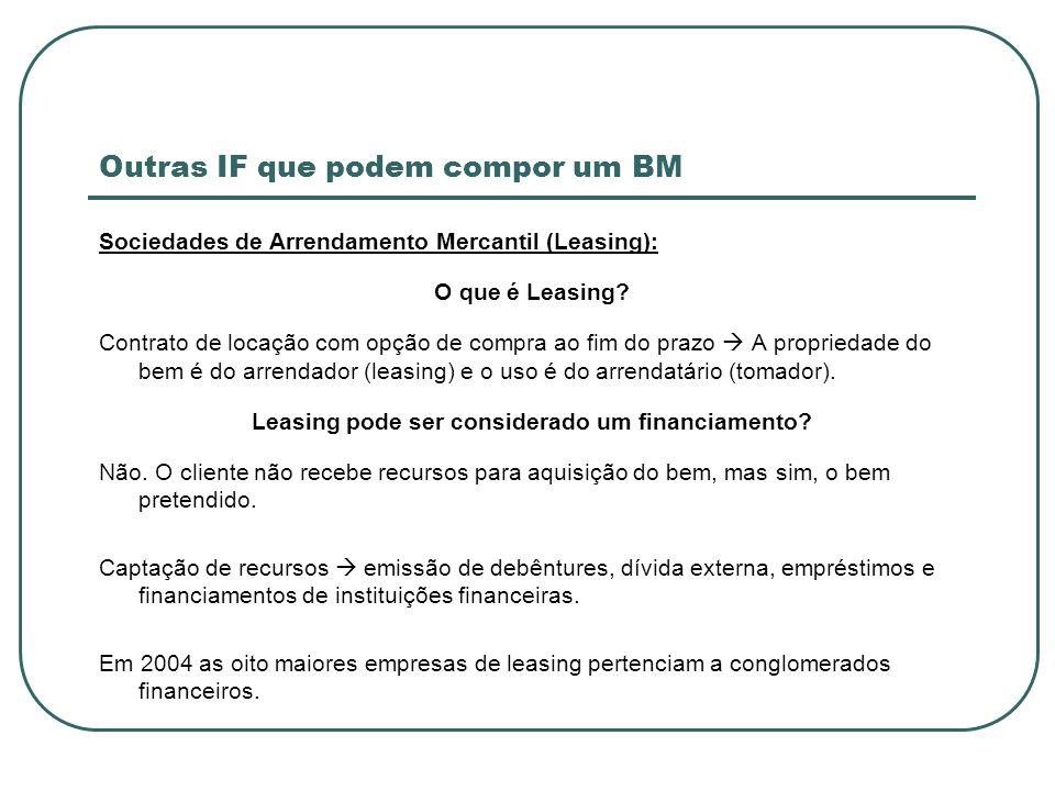 Outras IF que podem compor um BM Sociedades de Arrendamento Mercantil (Leasing): O que é Leasing? Contrato de locação com opção de compra ao fim do pr