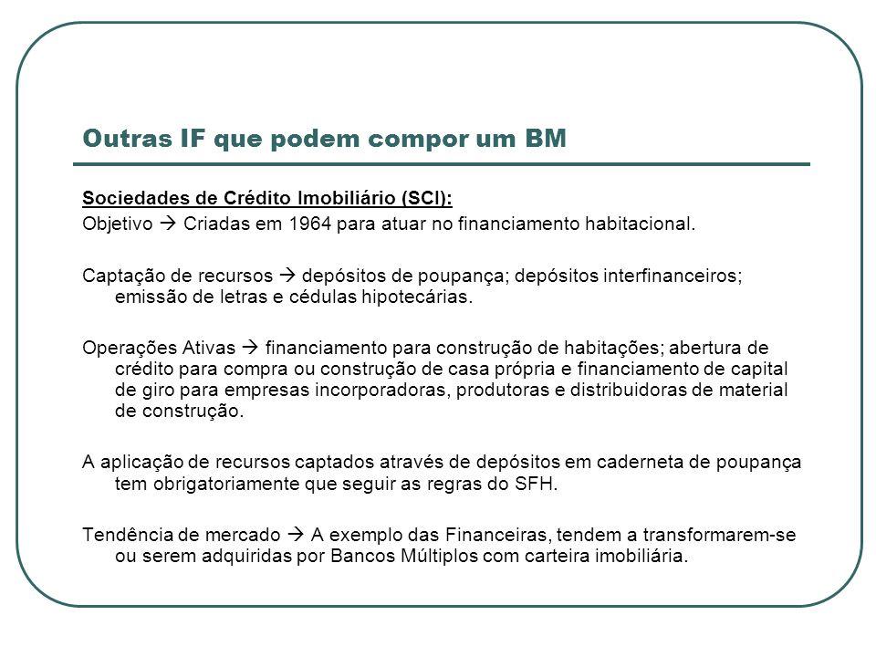 Outras IF que podem compor um BM Sociedades de Crédito Imobiliário (SCI): Objetivo Criadas em 1964 para atuar no financiamento habitacional. Captação