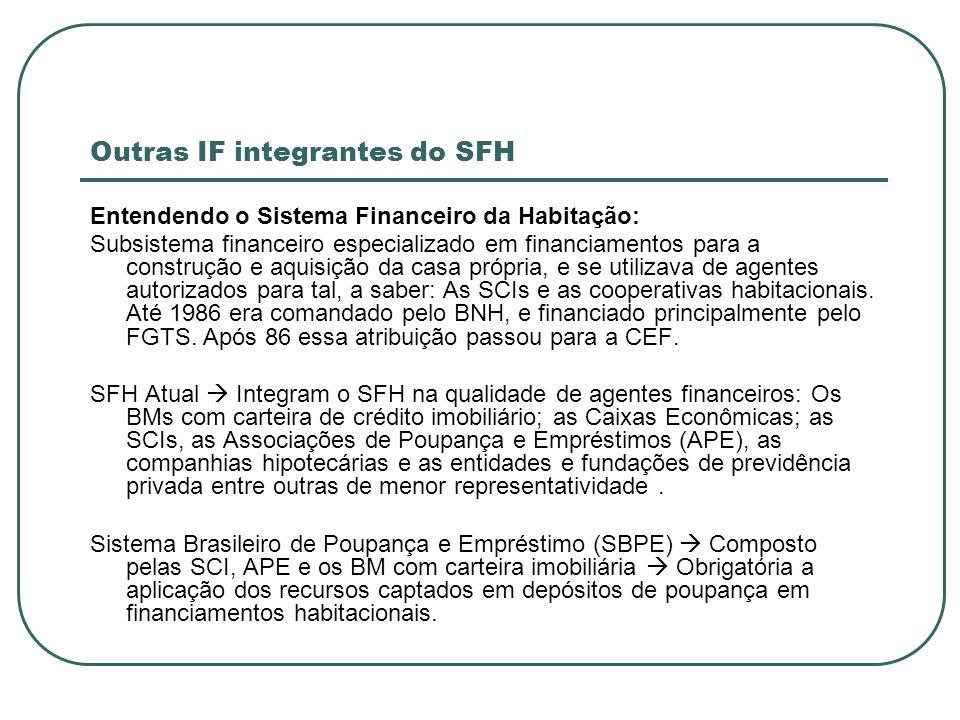 Outras IF integrantes do SFH Entendendo o Sistema Financeiro da Habitação: Subsistema financeiro especializado em financiamentos para a construção e a