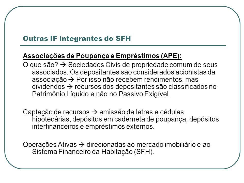 Outras IF integrantes do SFH Associações de Poupança e Empréstimos (APE): O que são? Sociedades Civis de propriedade comum de seus associados. Os depo