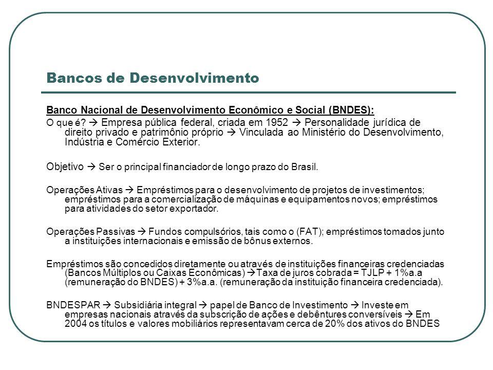 Bancos de Desenvolvimento Banco Nacional de Desenvolvimento Econômico e Social (BNDES): O que é? Empresa pública federal, criada em 1952 Personalidade