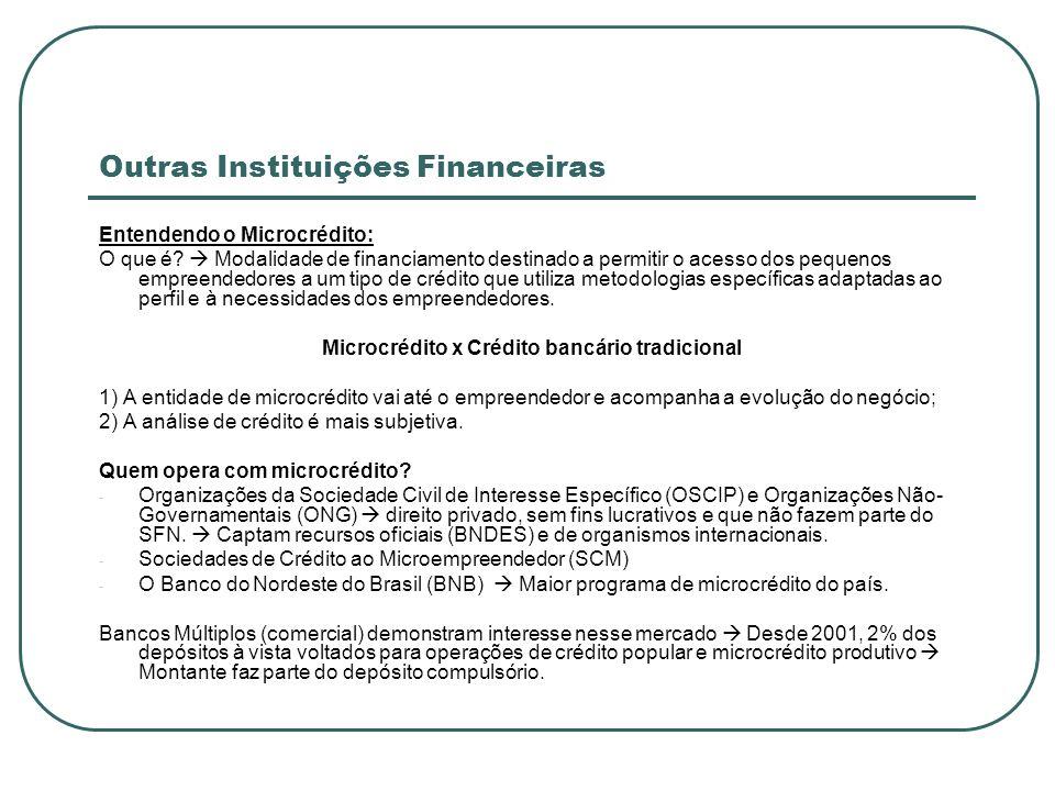 Outras Instituições Financeiras Entendendo o Microcrédito: O que é? Modalidade de financiamento destinado a permitir o acesso dos pequenos empreendedo