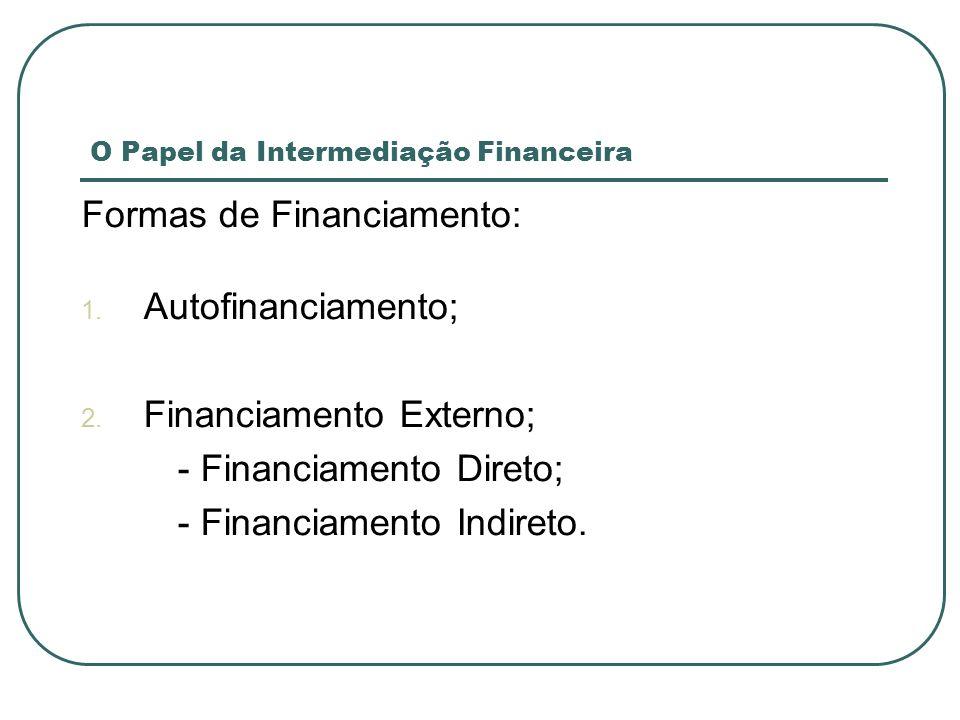 O Papel da Intermediação Financeira Formas de Financiamento: 1. Autofinanciamento; 2. Financiamento Externo; - Financiamento Direto; - Financiamento I