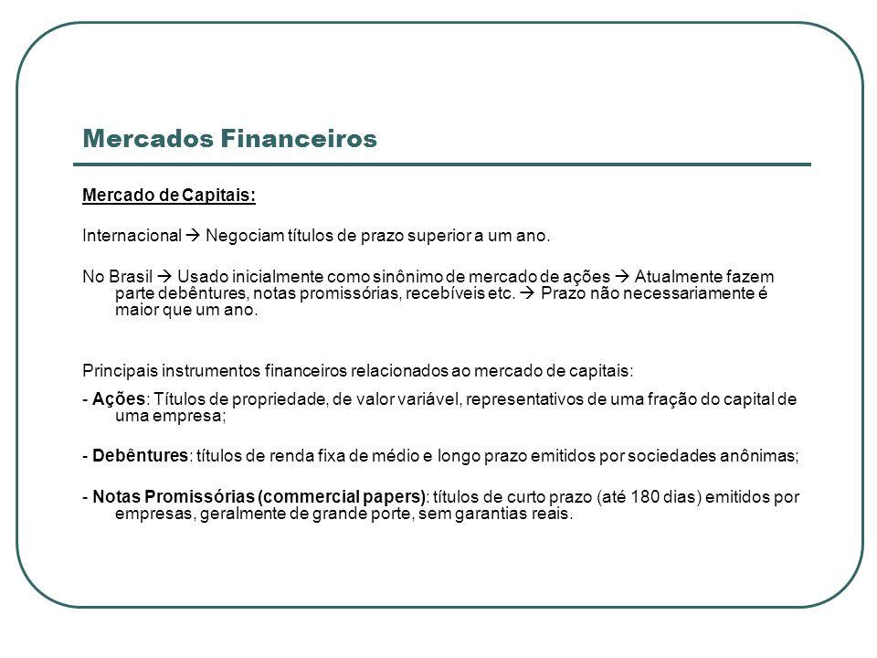 Mercados Financeiros Mercado de Capitais: Internacional Negociam títulos de prazo superior a um ano. No Brasil Usado inicialmente como sinônimo de mer