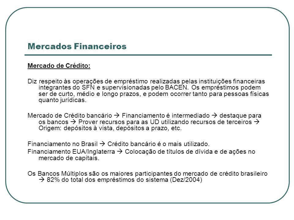 Mercados Financeiros Mercado de Crédito: Diz respeito às operações de empréstimo realizadas pelas instituições financeiras integrantes do SFN e superv
