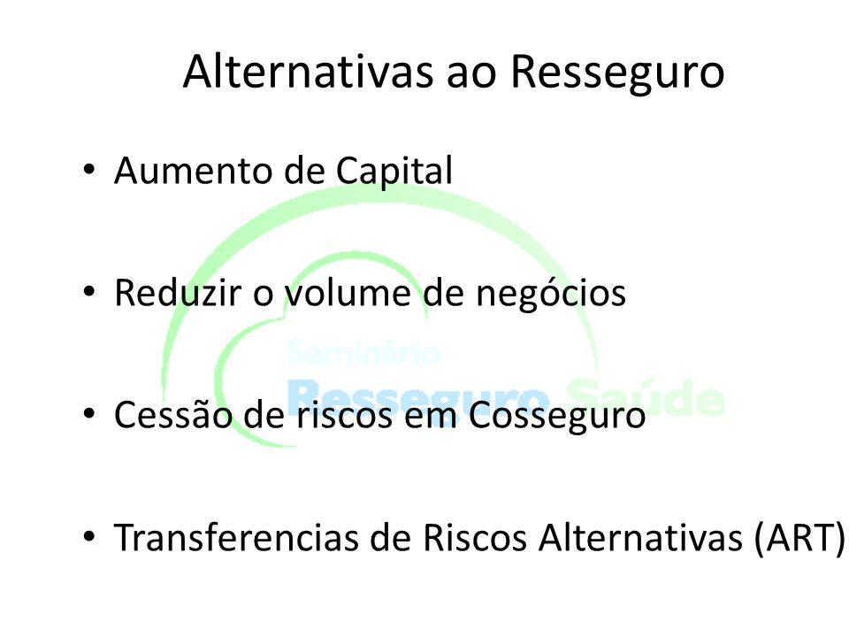 Alternativas ao Resseguro Aumento de Capital Reduzir o volume de negócios Cessão de riscos em Cosseguro Transferencias de Riscos Alternativas (ART)