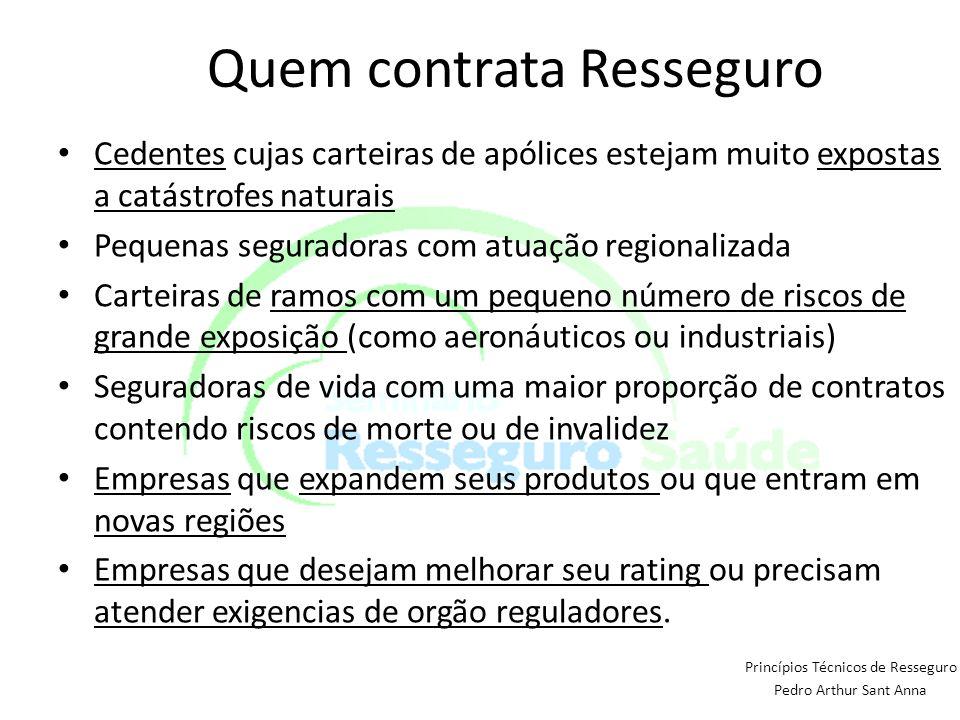 Quem contrata Resseguro Cedentes cujas carteiras de apólices estejam muito expostas a catástrofes naturais Pequenas seguradoras com atuação regionaliz
