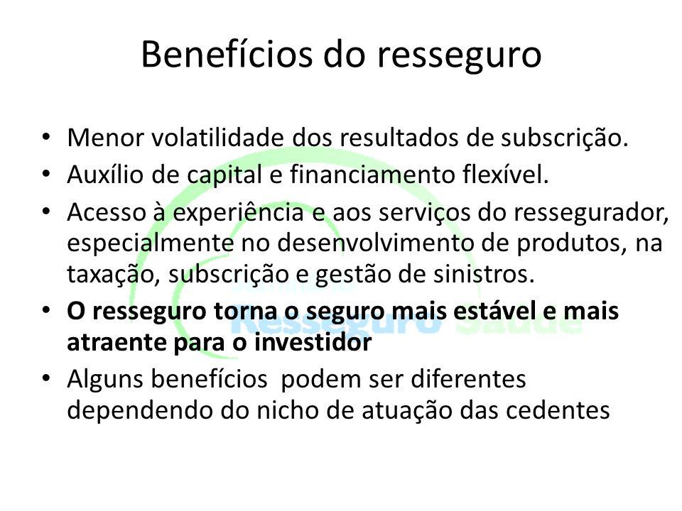 Benefícios do resseguro Menor volatilidade dos resultados de subscrição. Auxílio de capital e financiamento flexível. Acesso à experiência e aos servi