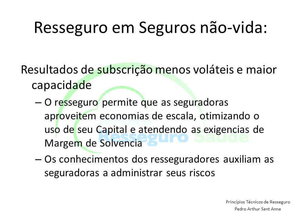 Resseguro em Seguros não-vida: Resultados de subscrição menos voláteis e maior capacidade – O resseguro permite que as seguradoras aproveitem economia
