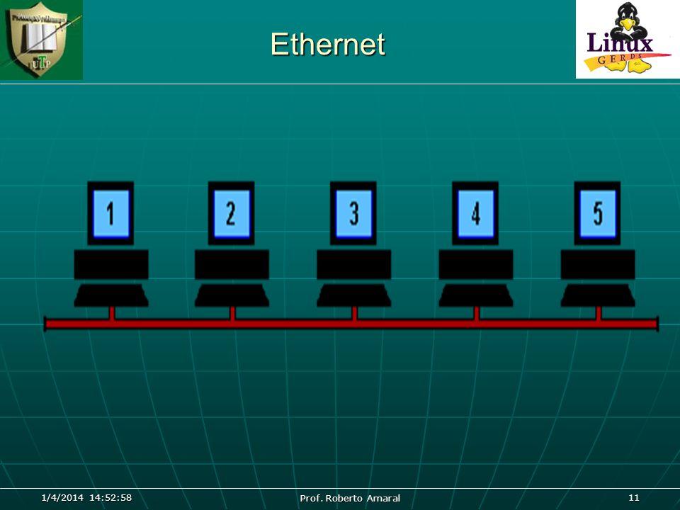 1/4/2014 14:54:40 Prof. Roberto Amaral 11 Ethernet