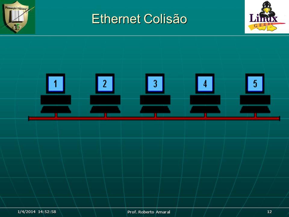1/4/2014 14:54:40 Prof. Roberto Amaral 12 Ethernet Colisão