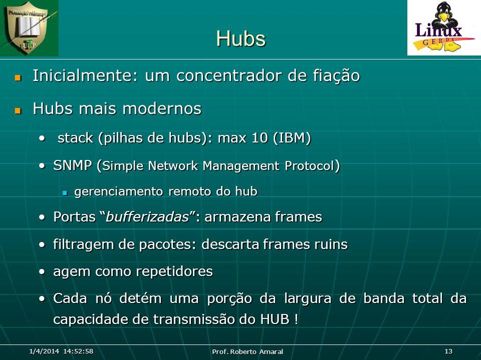 1/4/2014 14:54:40 Prof. Roberto Amaral 13 Hubs Inicialmente: um concentrador de fiação Inicialmente: um concentrador de fiação Hubs mais modernos Hubs