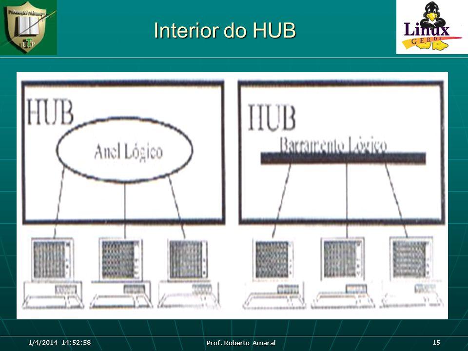 1/4/2014 14:54:40 Prof. Roberto Amaral 15 Interior do HUB