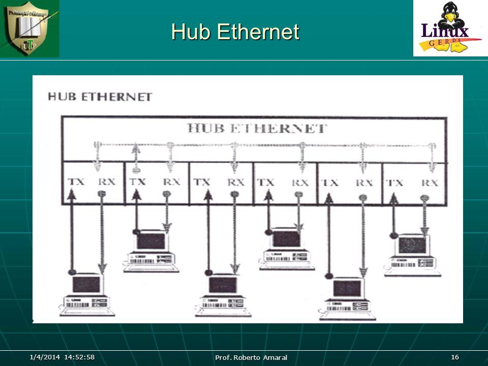 1/4/2014 14:54:40 Prof. Roberto Amaral 16 Hub Ethernet