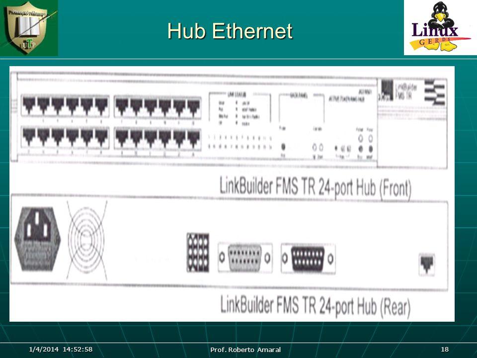 1/4/2014 14:54:40 Prof. Roberto Amaral 18 Hub Ethernet