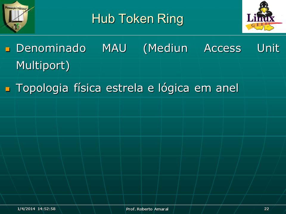 1/4/2014 14:54:40 Prof. Roberto Amaral 23 Hub Token Ring
