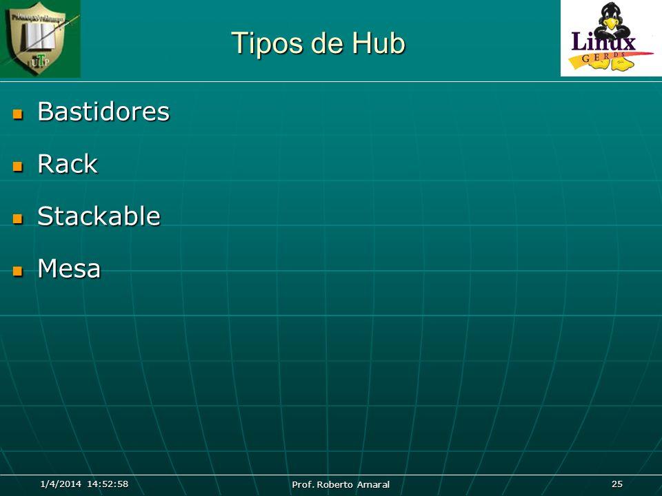1/4/2014 14:54:40 Prof. Roberto Amaral 25 Tipos de Hub Bastidores Bastidores Rack Rack Stackable Stackable Mesa Mesa