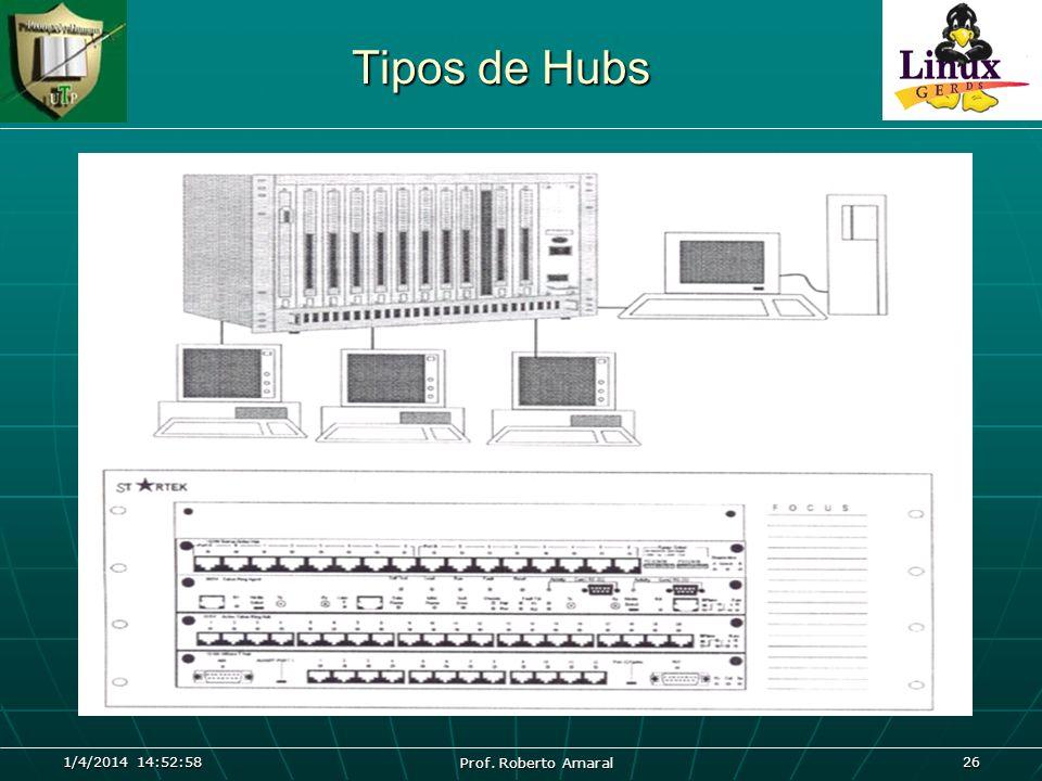 1/4/2014 14:54:40 Prof. Roberto Amaral 26 Tipos de Hubs