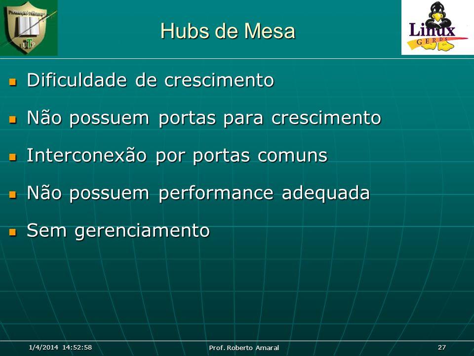 1/4/2014 14:54:40 Prof. Roberto Amaral 27 Hubs de Mesa Dificuldade de crescimento Dificuldade de crescimento Não possuem portas para crescimento Não p